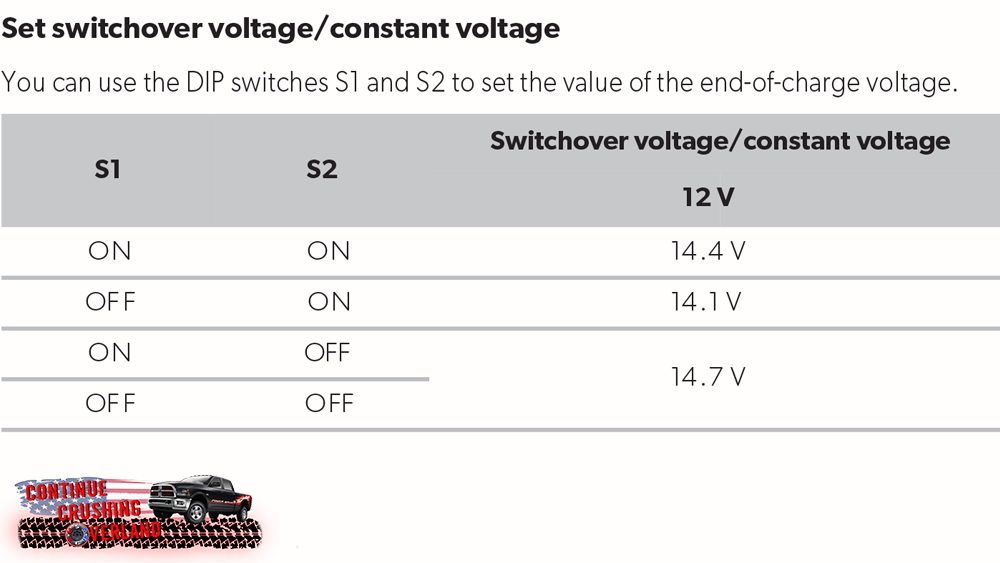 renogy dc to dc charger continue crushing overland dip switch setting charged voltage