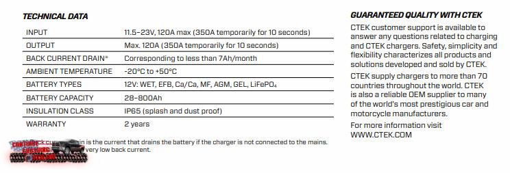 continue-crushing-overland-ctek-lithium-d250se-smartpass120s-2.jpg