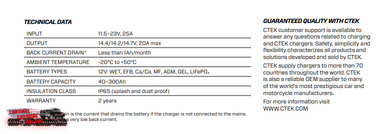 continue-crushing-overland-ctek-lithium-d250se-smartpass120s-3.jpg