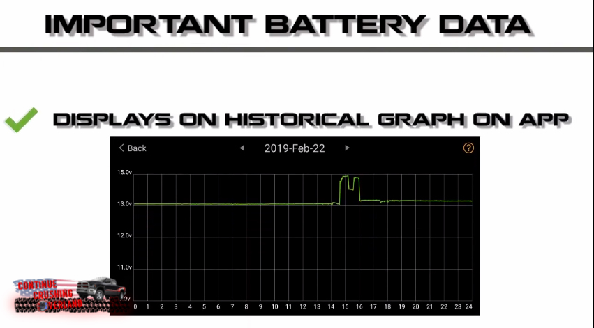 continue-crushing-overland-antigravity-battery-tracker-6.jpg